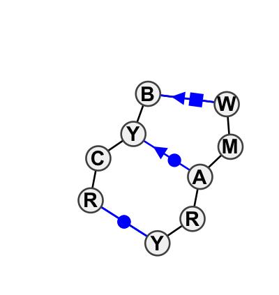HL_66174.3