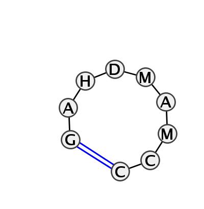 HL_62686.1