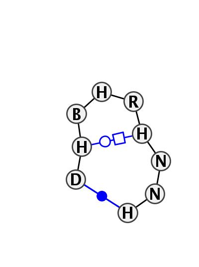 Motif HL_73671.1