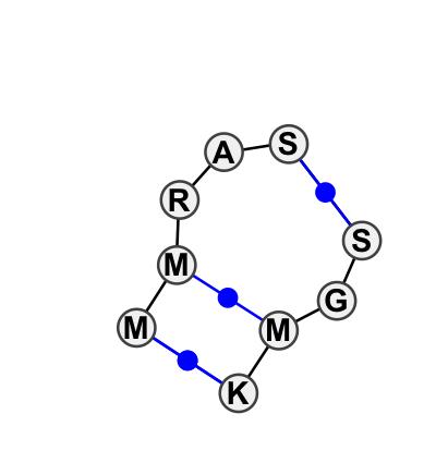 IL_54965.1
