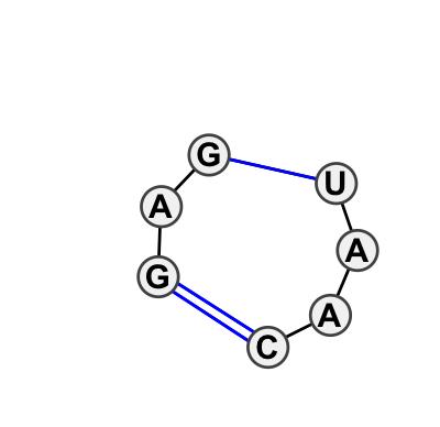 IL_71234.1