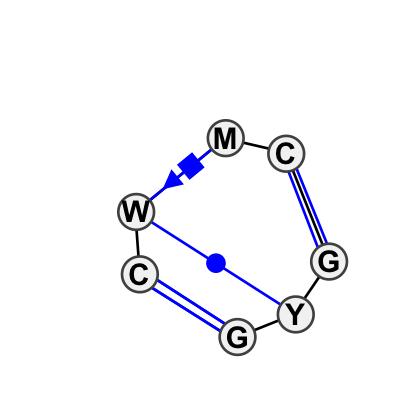 IL_25228.1