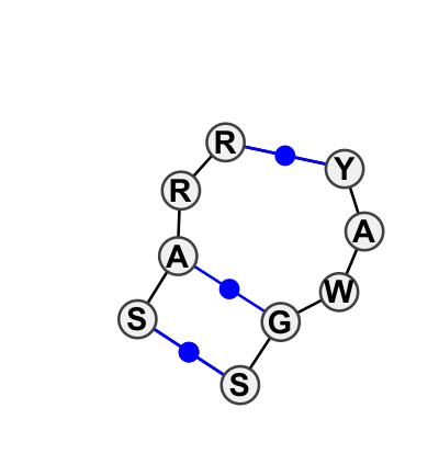 IL_38328.1