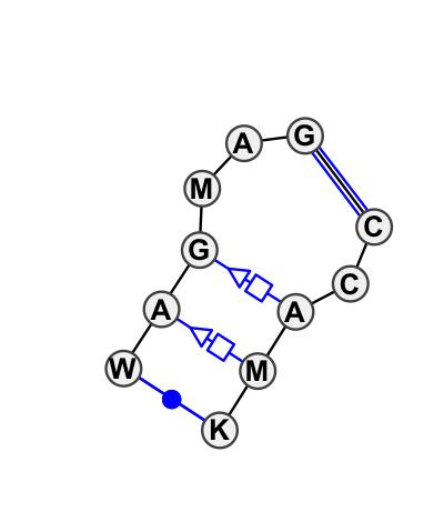 IL_62504.2